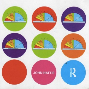 visible-learning-meta-study-by-john-hattie-